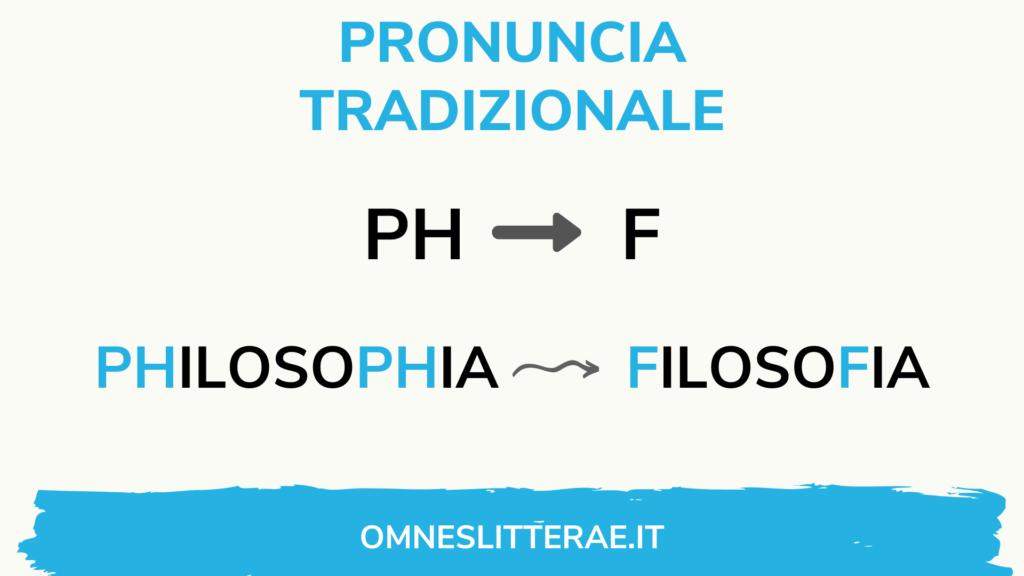 pronuncia ph latino